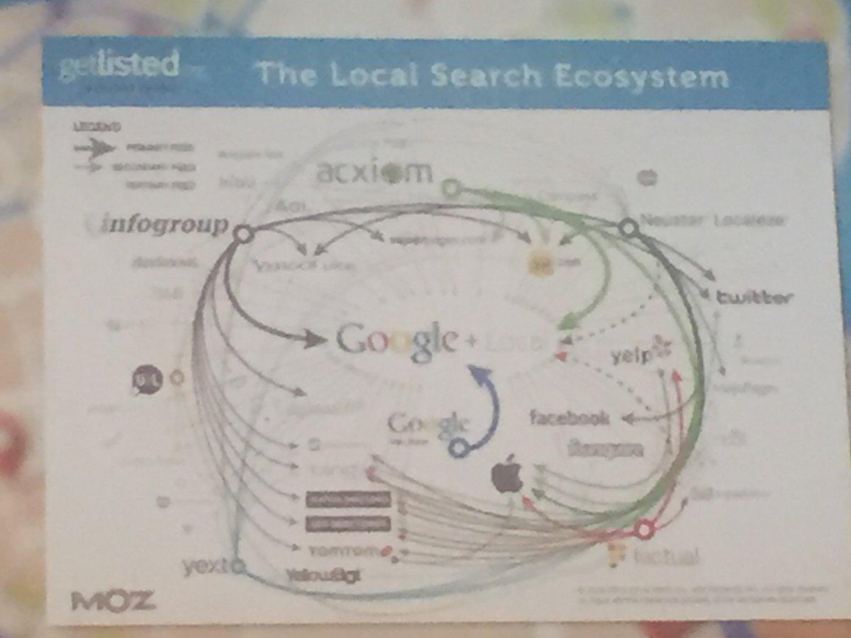 Woher nimmt Google seine Daten?