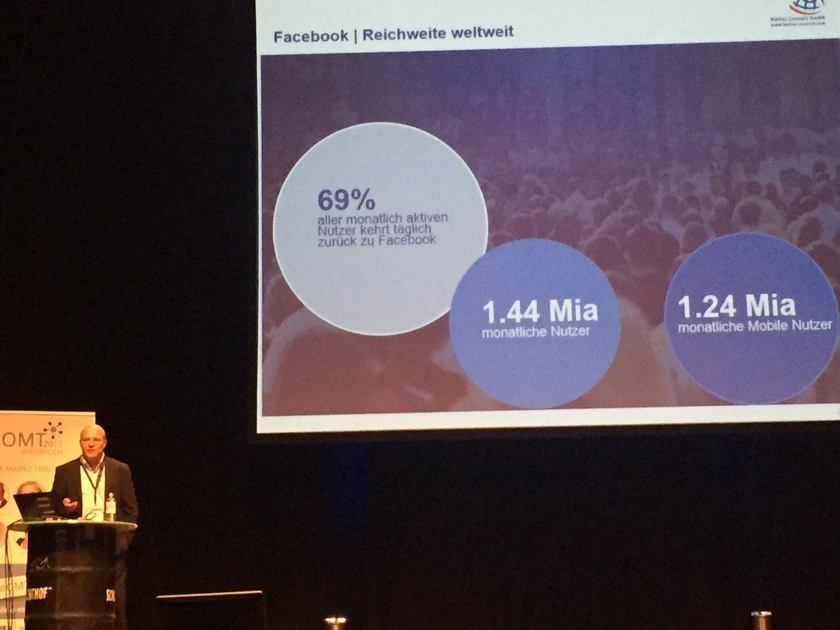 Lohnt sich Facebook Werbung?