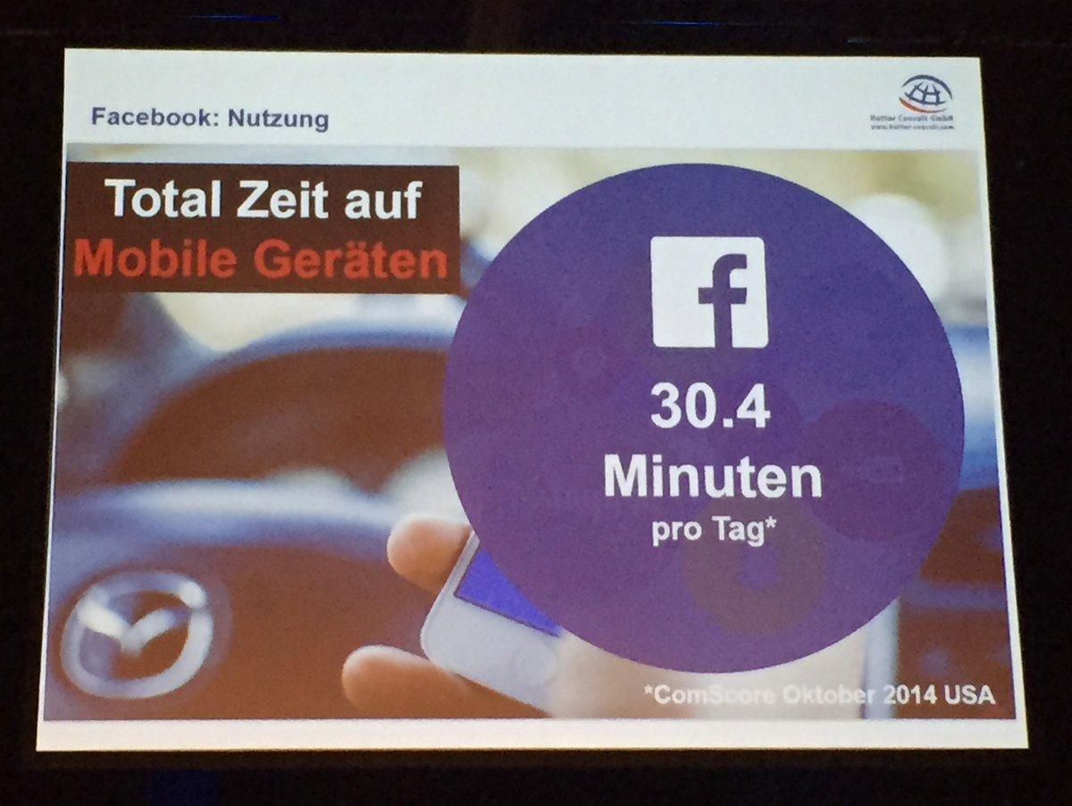 Die Leute in Deutschland verbringen im Schnitt mindestens eine halbe Stunde auf Facebook am Tag.
