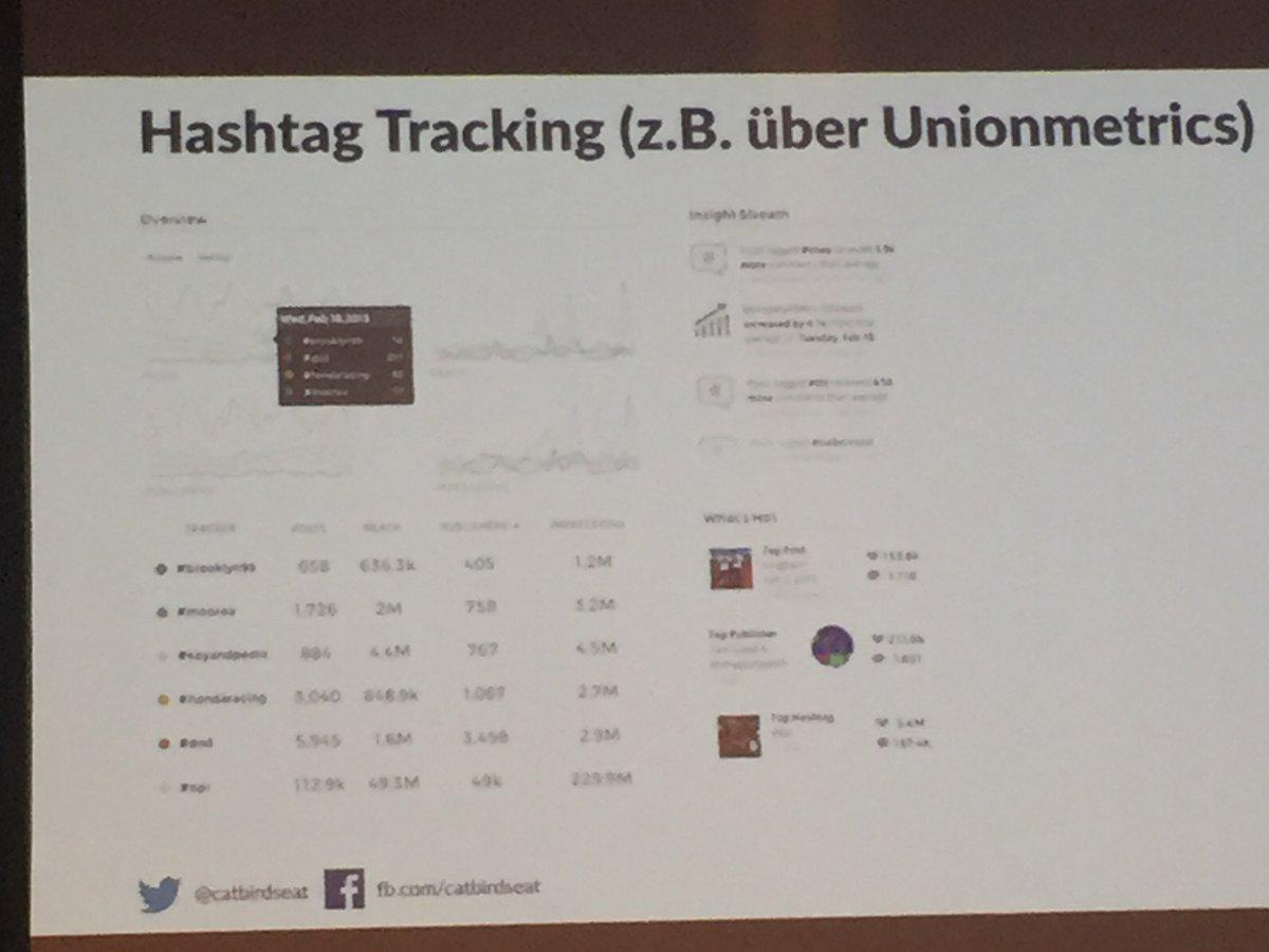 Tip: Hashtag Tracking