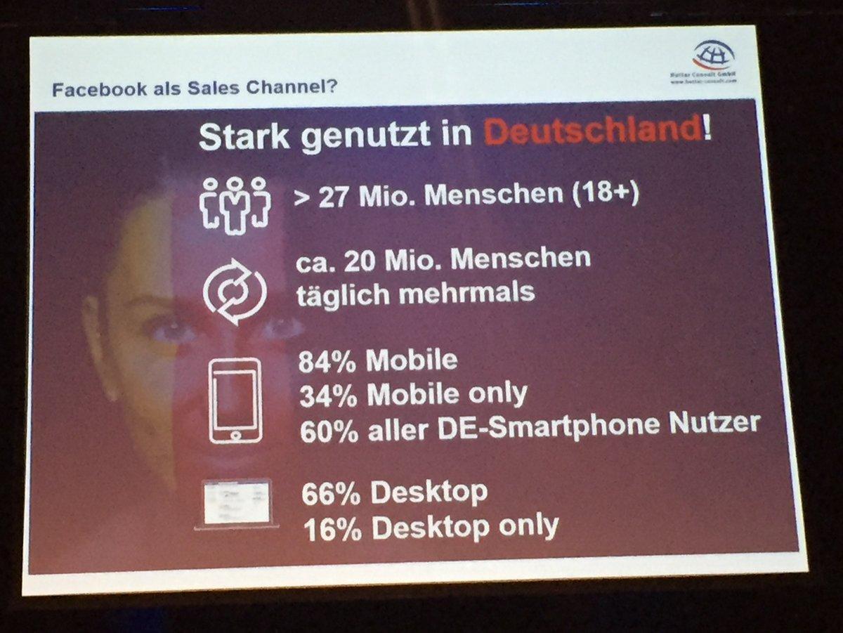 Fast alle nutzen Facebook in Deutschland!