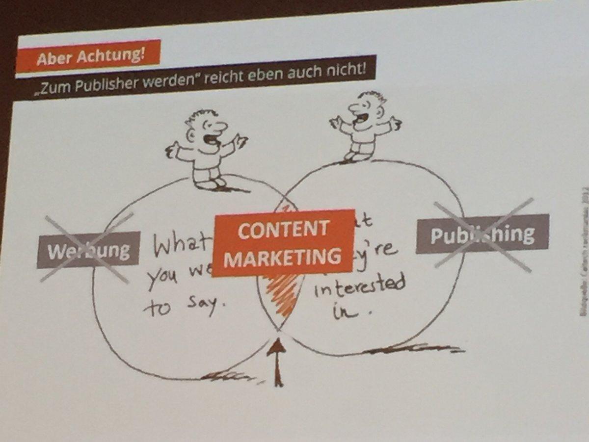 "Content Marketing als ""Schnittmenge"""